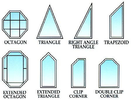 Selected special shaped windows for Window shapes and sizes